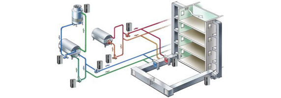 Heating/refrigeration products and Integrated HVAC